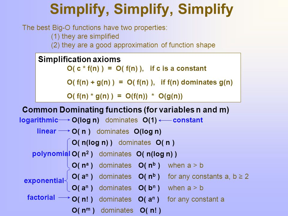Simplify, Simplify, Simplify The best Big-O functions have two properties: (1) they are simplified (2) they are a good approximation of function shape Simplification axioms O( c * f(n) ) = O( f(n) ), if c is a constant O( f(n) + g(n) ) = O( f(n) ), if f(n) dominates g(n) O( f(n) * g(n) ) = O(f(n)) * O(g(n)) Common Dominating functions (for variables n and m) O(log n) dominates O(1) O( n ) dominates O(log n) O( n a ) dominates O( n b ) when a > b O( n(log n) ) dominates O( n ) O( n 2 ) dominates O( n(log n) ) O( a n ) dominates O( n b ) for any constants a, b ≥ 2 O( a n ) dominates O( b n ) when a > b O( n.