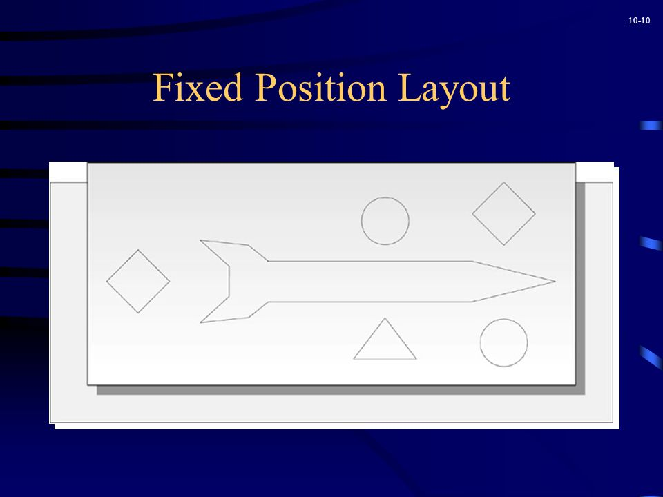 10-10 Fixed Position Layout