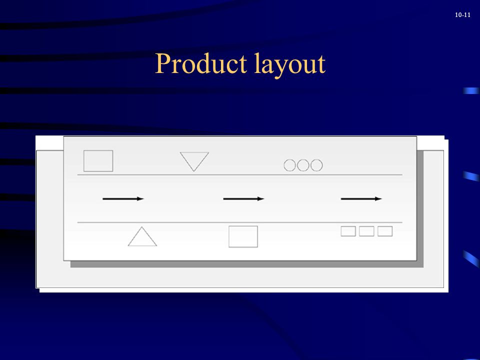 10-11 Product layout