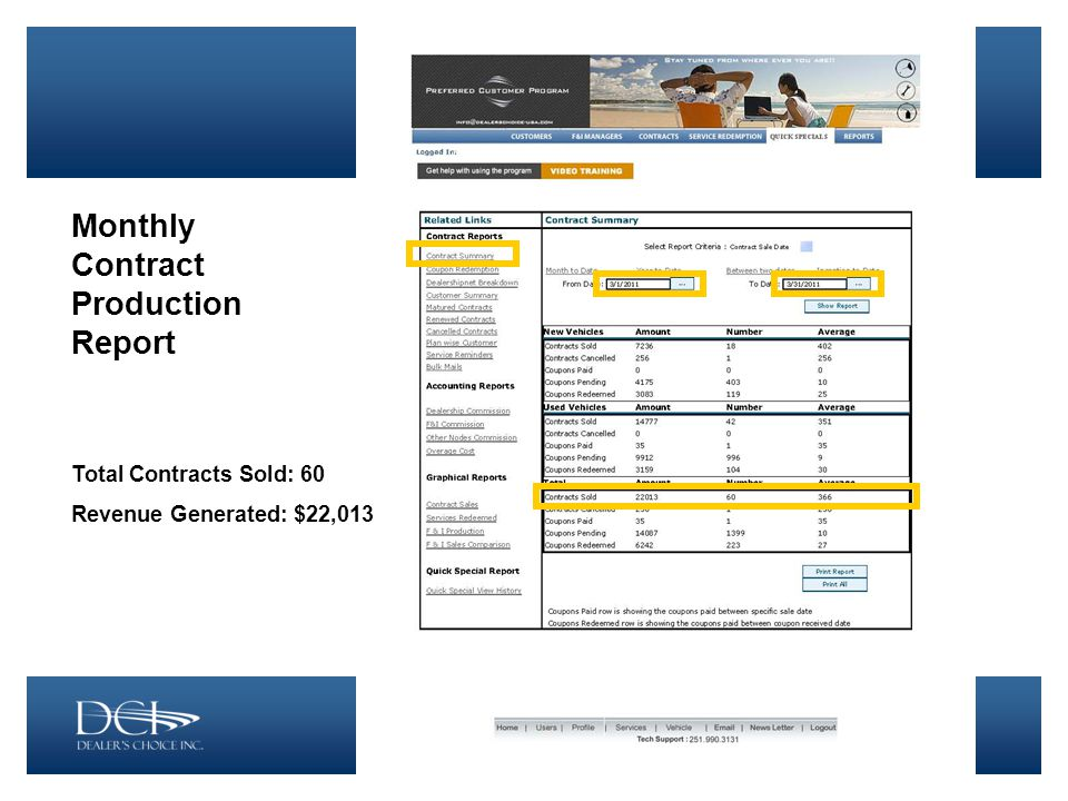 Monthly Contract Production Report Total Contracts Sold: 60 Revenue Generated: $22,013