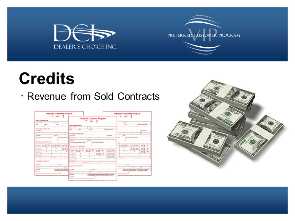 Credits ∙ Revenue from Sold Contracts