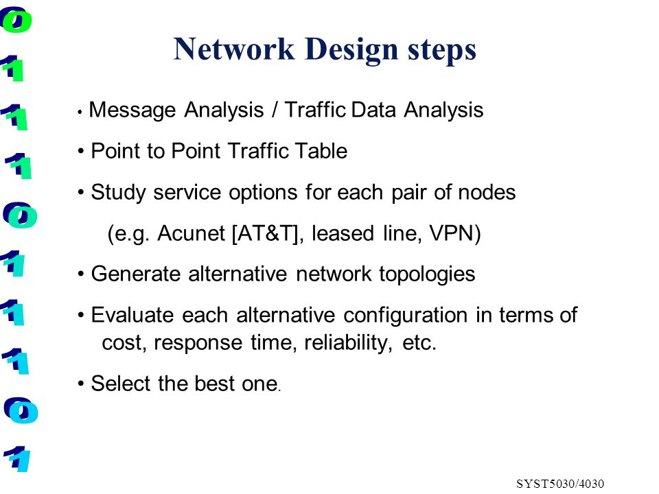 SYST5030/4030 Network Design steps Message Analysis / Traffic Data Analysis Point to Point Traffic Table Study service options for each pair of nodes (e.g.