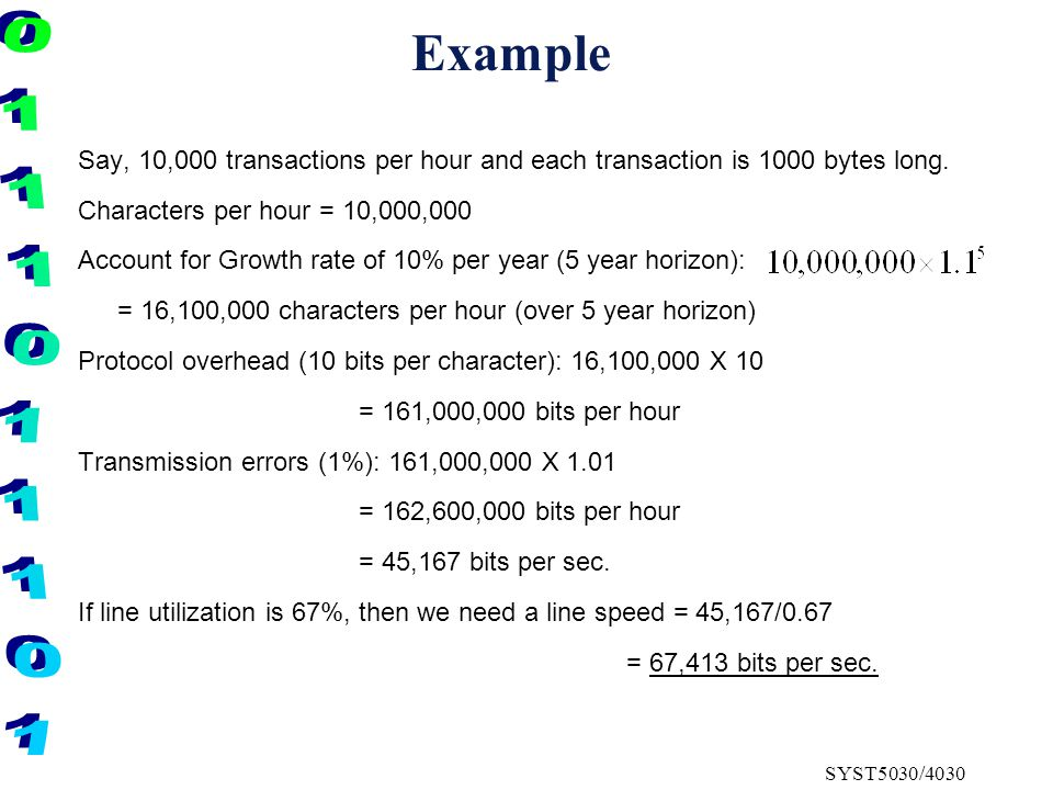 SYST5030/4030 Example Say, 10,000 transactions per hour and each transaction is 1000 bytes long. Characters per hour = 10,000,000 Account for Growth r