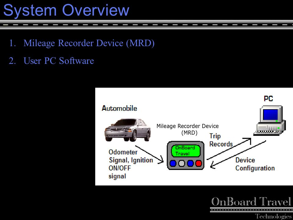 14 System Overview 1.Mileage Recorder Device (MRD) 2.User PC Software