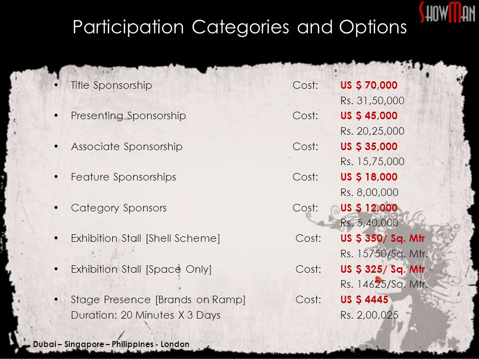 Dubai – Singapore – Philippines - London Participation Categories and Options Title SponsorshipCost: US $ 70,000 Rs.