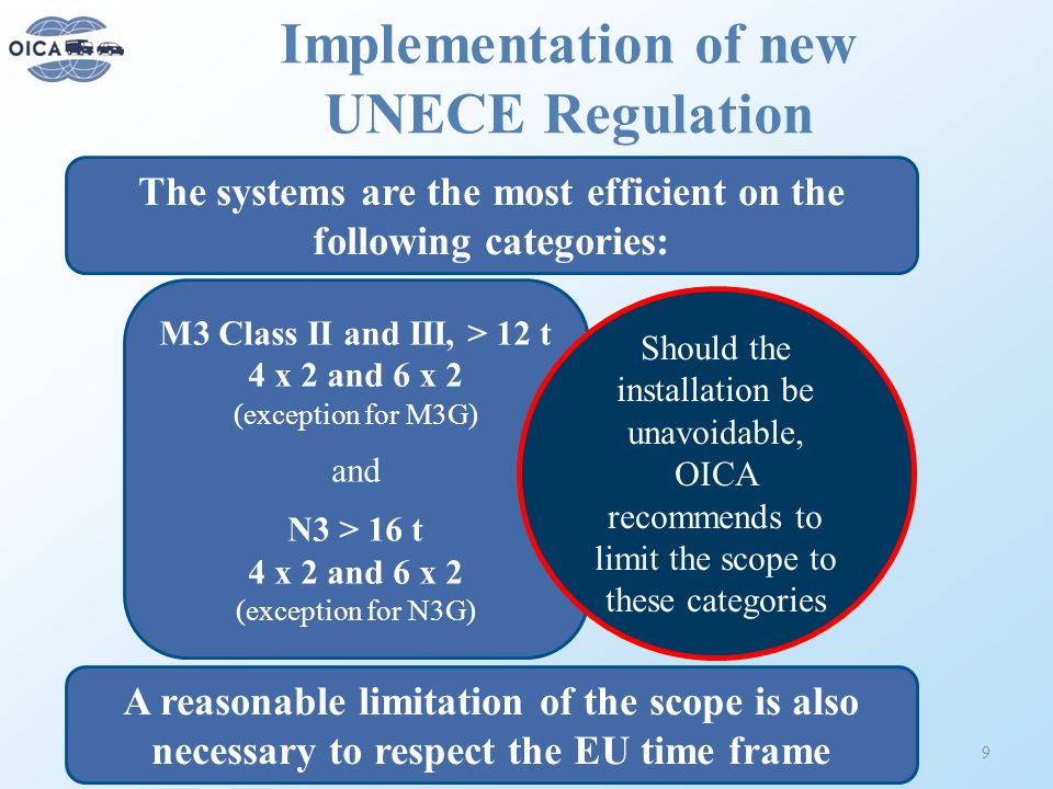 Implementation of new UNECE Regulation 9 The systems are the most efficient on the following categories: M3 Class II and III, > 12 t 4 x 2 and 6 x 2 (exception for M3G) and N3 > 16 t 4 x 2 and 6 x 2 (exception for N3G) A reasonable limitation of the scope is also necessary to respect the EU time frame Should the installation be unavoidable, OICA recommends to limit the scope to these categories