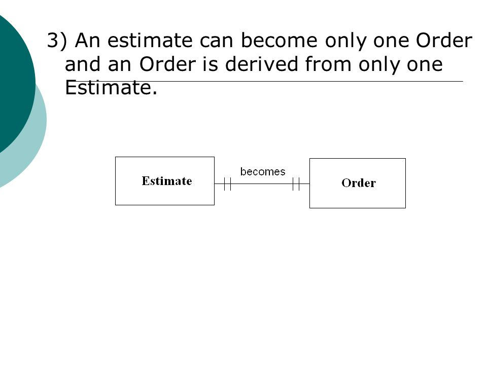 3) An estimate can become only one Order and an Order is derived from only one Estimate.