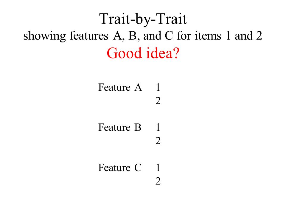Trait-by-Trait showing features A, B, and C for items 1 and 2 Good idea.