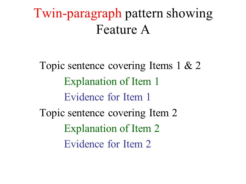 Twin-paragraph pattern showing Feature A Topic sentence covering Items 1 & 2 Explanation of Item 1 Evidence for Item 1 Topic sentence covering Item 2 Explanation of Item 2 Evidence for Item 2