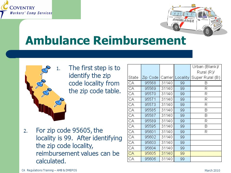March 2010 CA Regulations Training – AMB & DMEPOS Ambulance Reimbursement 1. The first step is to identify the zip code locality from the zip code tab