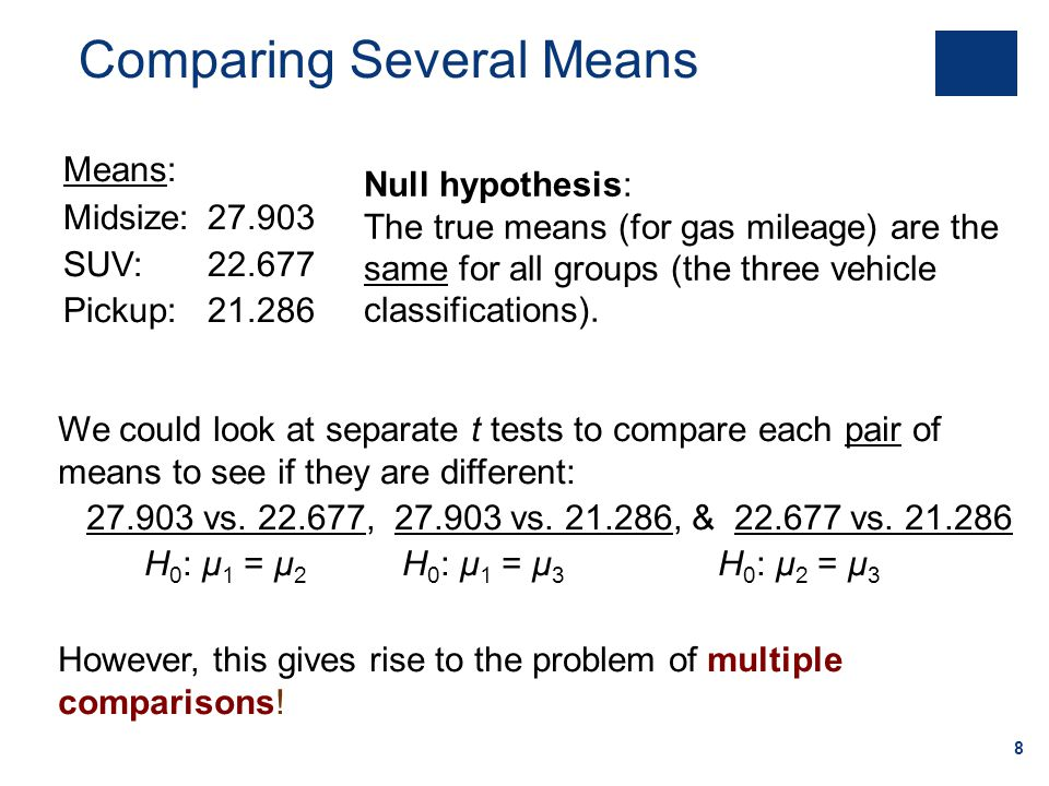 8 Null hypothesis: The true means (for gas mileage) are the same for all groups (the three vehicle classifications). We could look at separate t tests
