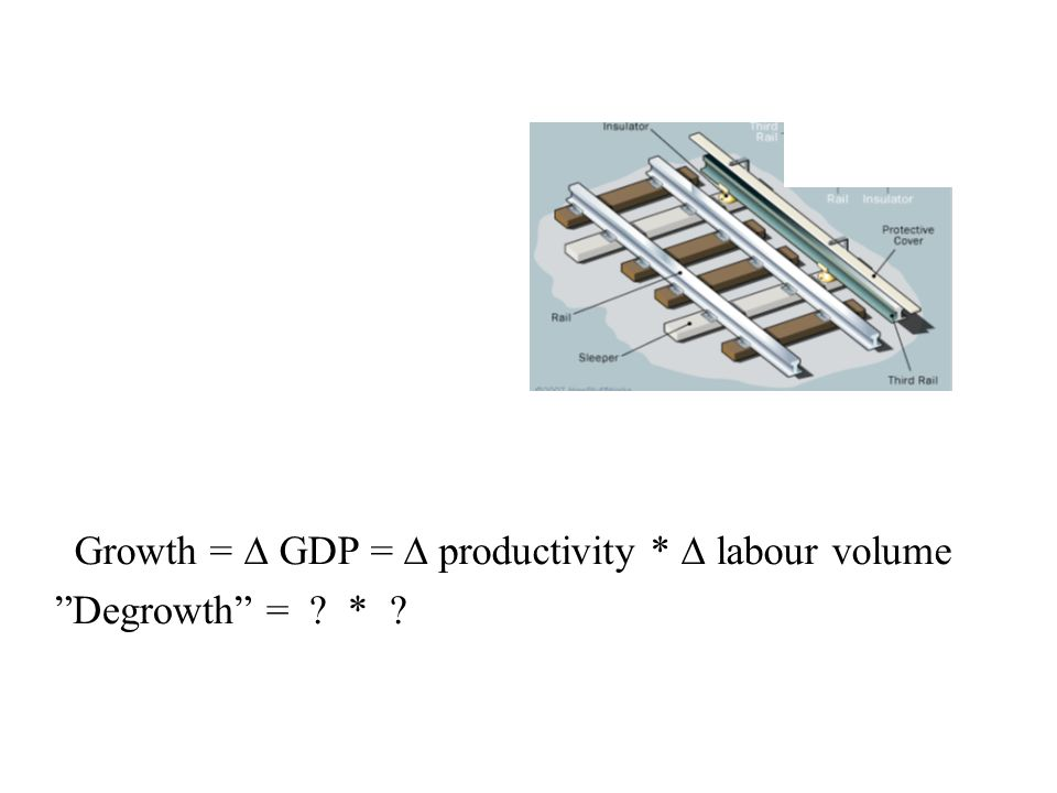 Growth = ∆ GDP = ∆ productivity * ∆ labour volume Degrowth = *