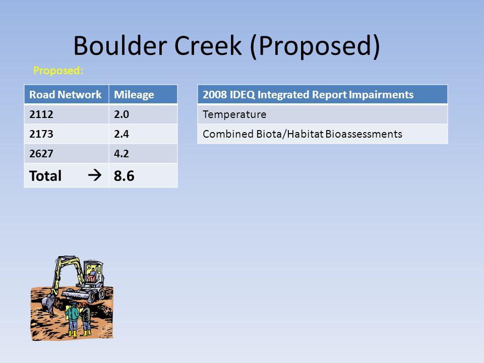 Boulder Creek (Proposed) Road NetworkMileage 21122.0 21732.4 26274.2 Total  8.6 2008 IDEQ Integrated Report Impairments Temperature Combined Biota/Habitat Bioassessments Proposed: