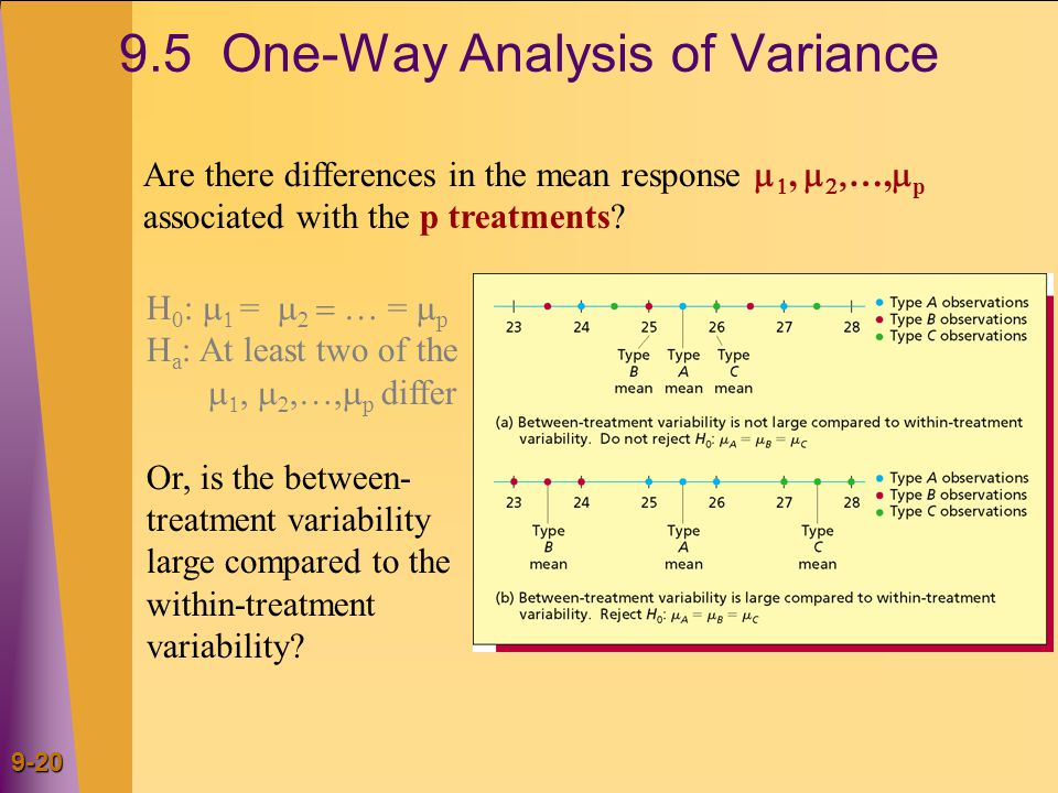 9-20 9.5 One-Way Analysis of Variance Are there differences in the mean response  ,    …,  p associated with the p treatments.