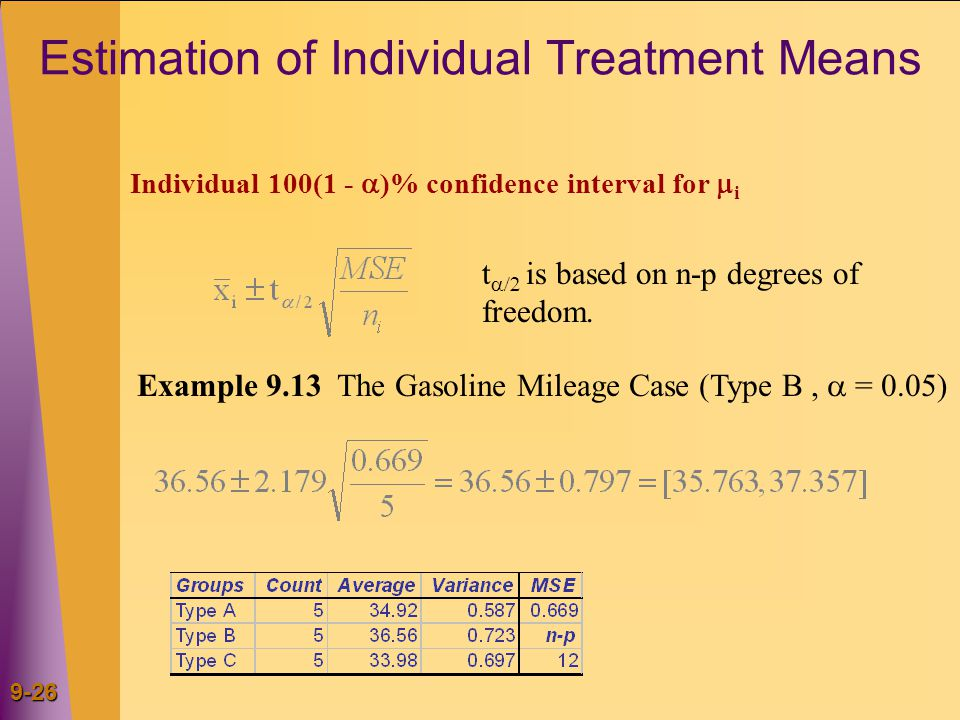 9-26 Estimation of Individual Treatment Means Individual 100(1 -  )% confidence interval for  i t  is based on n-p degrees of freedom.