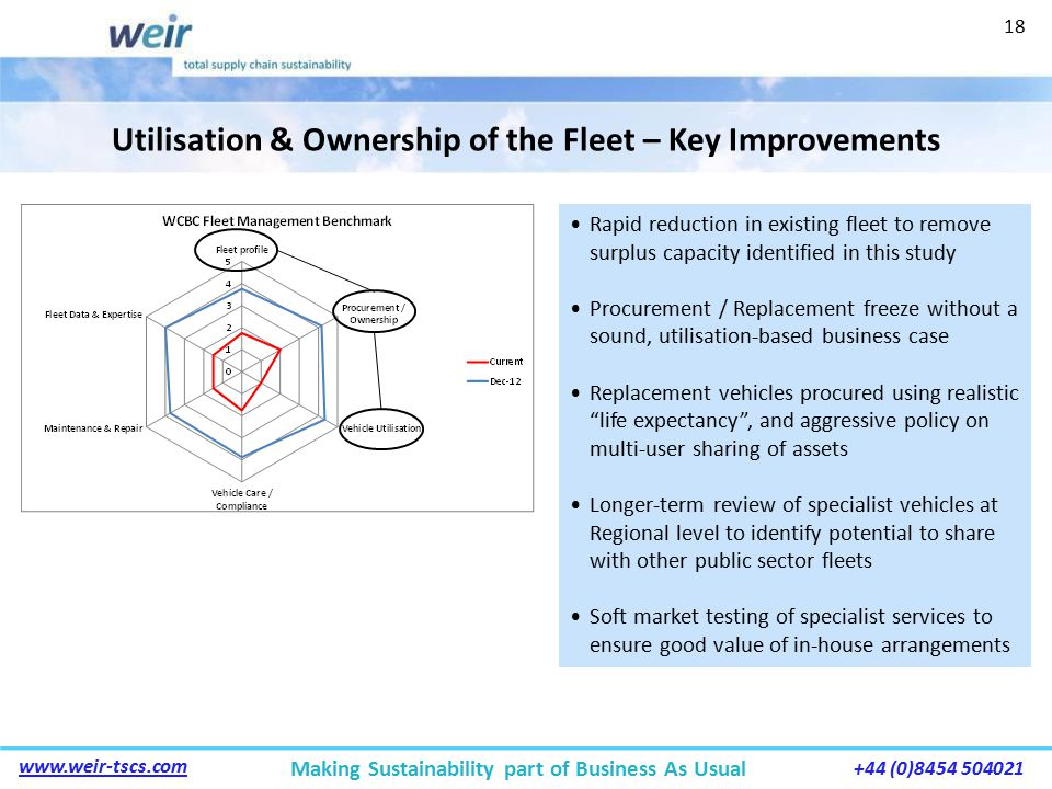 Making Sustainability part of Business As Usual www.weir-tscs.com +44 (0)8454 504021 Utilisation & Ownership of the Fleet – Key Improvements Rapid reduction in existing fleet to remove surplus capacity identified in this study Procurement / Replacement freeze without a sound, utilisation-based business case Replacement vehicles procured using realistic life expectancy , and aggressive policy on multi-user sharing of assets Longer-term review of specialist vehicles at Regional level to identify potential to share with other public sector fleets Soft market testing of specialist services to ensure good value of in-house arrangements 18