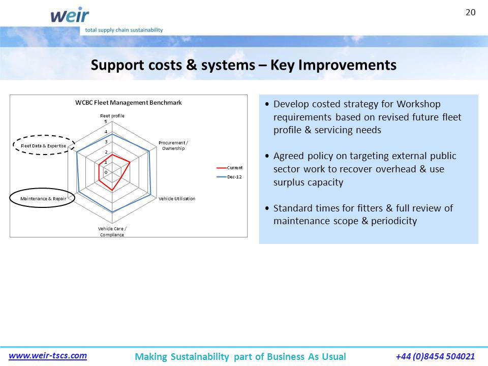 Making Sustainability part of Business As Usual www.weir-tscs.com +44 (0)8454 504021 Support costs & systems – Key Improvements Develop costed strategy for Workshop requirements based on revised future fleet profile & servicing needs Agreed policy on targeting external public sector work to recover overhead & use surplus capacity Standard times for fitters & full review of maintenance scope & periodicity 20