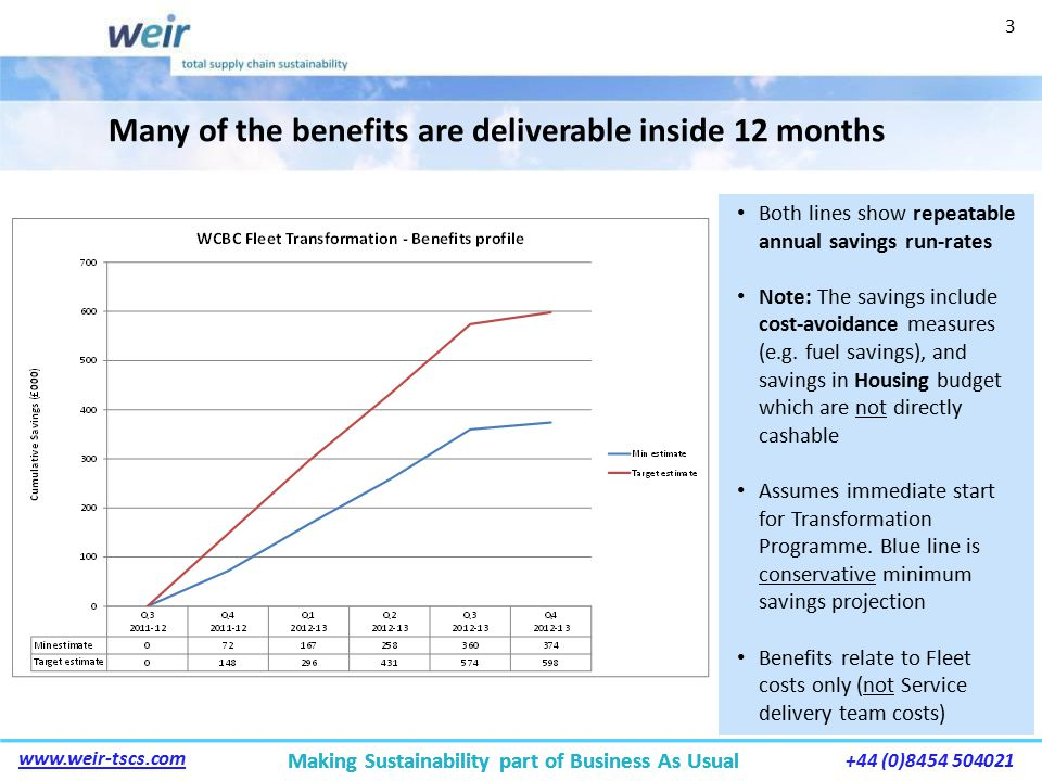 Making Sustainability part of Business As Usual www.weir-tscs.com +44 (0)8454 504021 Making Sustainability part of Business As Usual Many of the benefits are deliverable inside 12 months Both lines show repeatable annual savings run-rates Note: The savings include cost-avoidance measures (e.g.