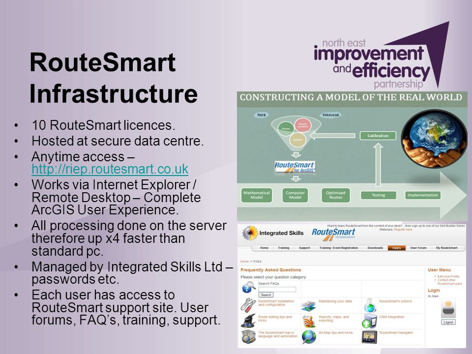 RouteSmart Infrastructure 10 RouteSmart licences. Hosted at secure data centre.