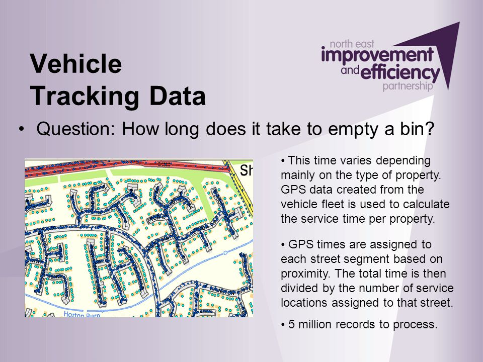 Vehicle Tracking Data Question: How long does it take to empty a bin? GPS times are assigned to each street segment based on proximity. The total time