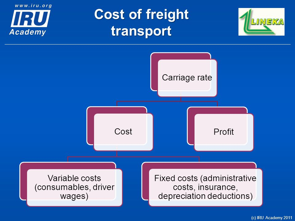 Cost of freight transport (c) IRU Academy 2011 Carriage rateCost Variable costs (consumables, driver wages) Fixed costs (administrative costs, insuran