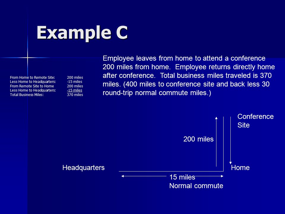 Example C Home 15 miles Normal commute Headquarters Employee leaves from home to attend a conference 200 miles from home. Employee returns directly ho