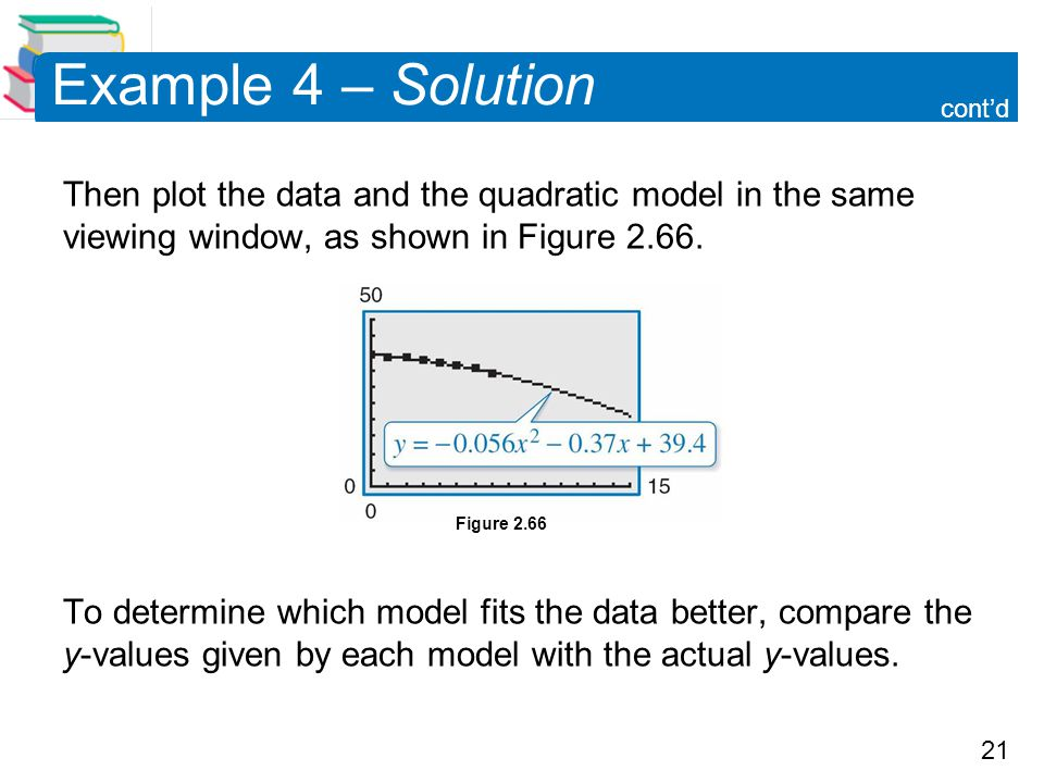 21 Example 4 – Solution cont'd Then plot the data and the quadratic model in the same viewing window, as shown in Figure 2.66.