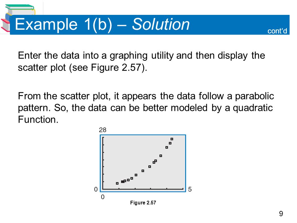 9 Example 1(b) – Solution Enter the data into a graphing utility and then display the scatter plot (see Figure 2.57).