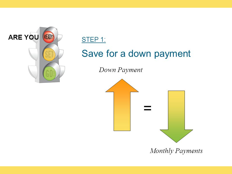 STEP 1: Save for a down payment Down Payment = Monthly Payments ARE YOU