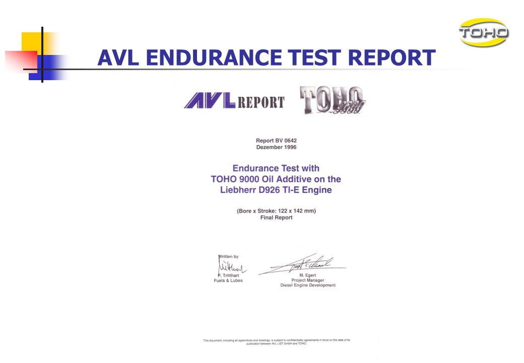 AVL LIST GMBH Endurance Test International Reputable