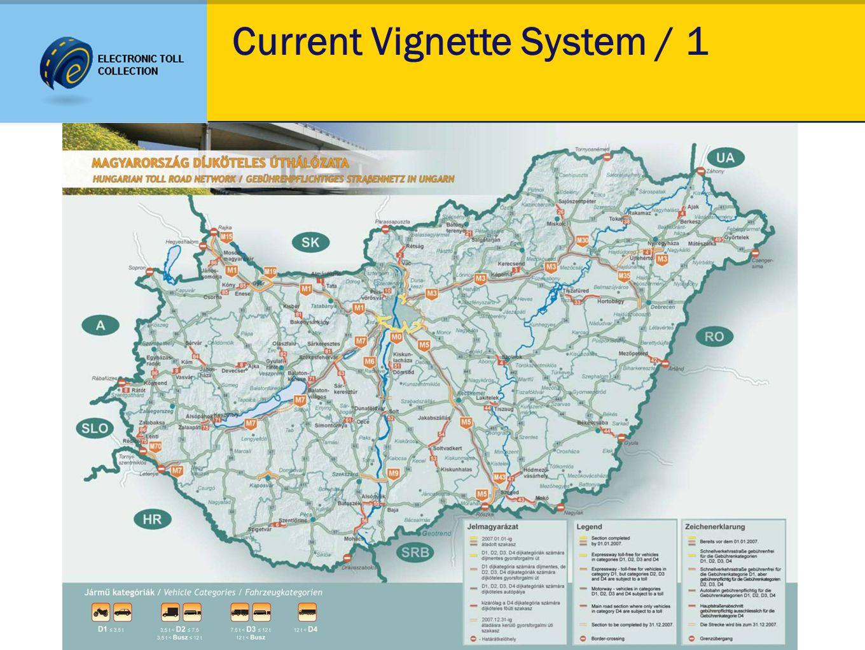 Current Vignette System / 1