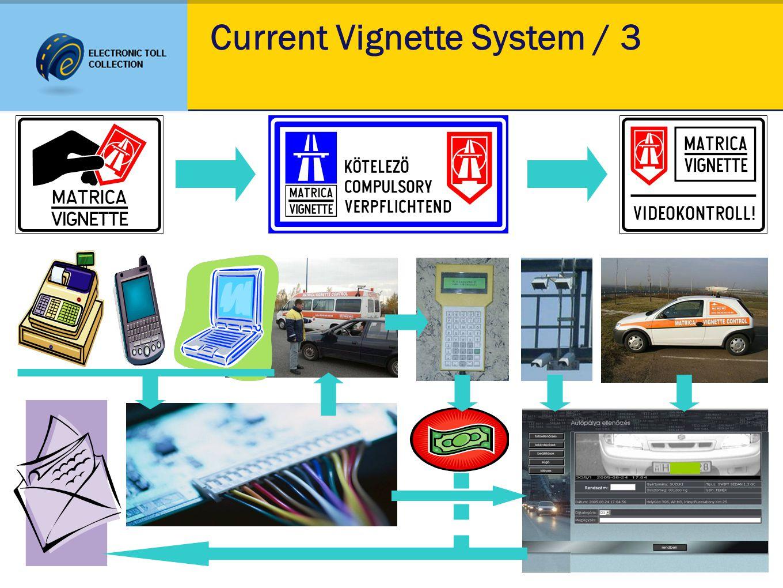Current Vignette System / 3