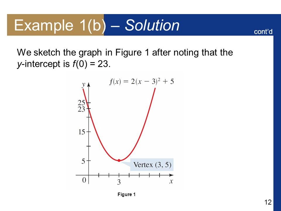 12 Example 1(b) – Solution We sketch the graph in Figure 1 after noting that the y-intercept is f (0) = 23.