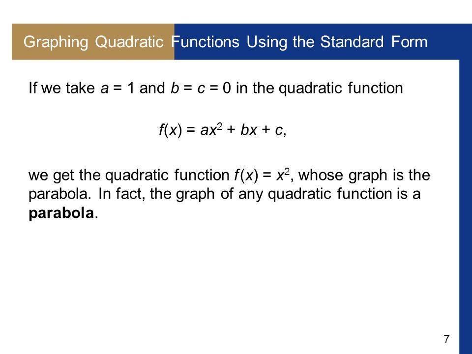 18 Example 3 – Maximum Value of a Quadratic Function Consider the quadratic function f (x) = –x 2 + x + 2.