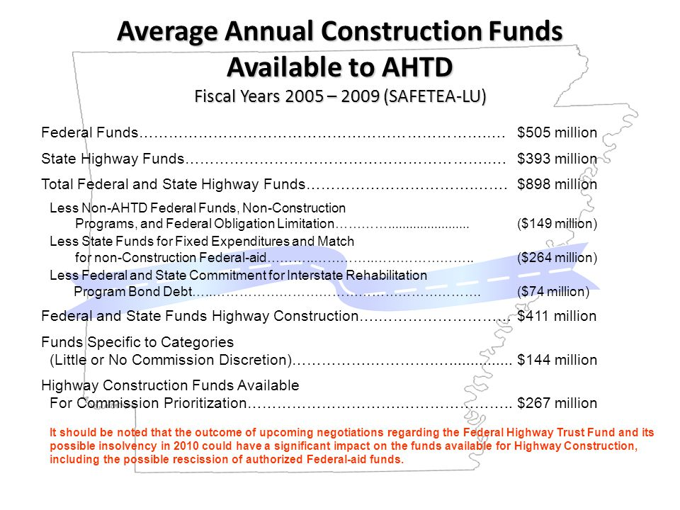 Federal Funds…………………………………………………………….….$505 million State Highway Funds…………………………………………………….….$393 million Total Federal and State Highway Funds…………………………….…….$898 million Less Non-AHTD Federal Funds, Non-Construction Programs, and Federal Obligation Limitation………….......................($149 million) Less State Funds for Fixed Expenditures and Match for non-Construction Federal-aid………..…………..…………………..($264 million) Less Federal and State Commitment for Interstate Rehabilitation Program Bond Debt…..…………………………………………………….($74 million) Federal and State Funds Highway Construction….………………………$411 million Funds Specific to Categories (Little or No Commission Discretion)…………….………….…...............$144 million Highway Construction Funds Available For Commission Prioritization………………………….…………………..$267 million It should be noted that the outcome of upcoming negotiations regarding the Federal Highway Trust Fund and its possible insolvency in 2010 could have a significant impact on the funds available for Highway Construction, including the possible rescission of authorized Federal-aid funds.
