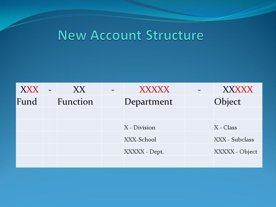 XXX-XX-XXXXX- FundFunctionDepartmentObject X - DivisionX - Class XXX-SchoolXXX - Subclass XXXXX - Dept.XXXXX - Object