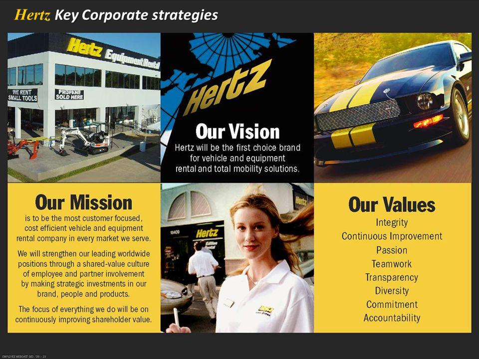Key Corporate strategies Hertz Key Corporate strategies