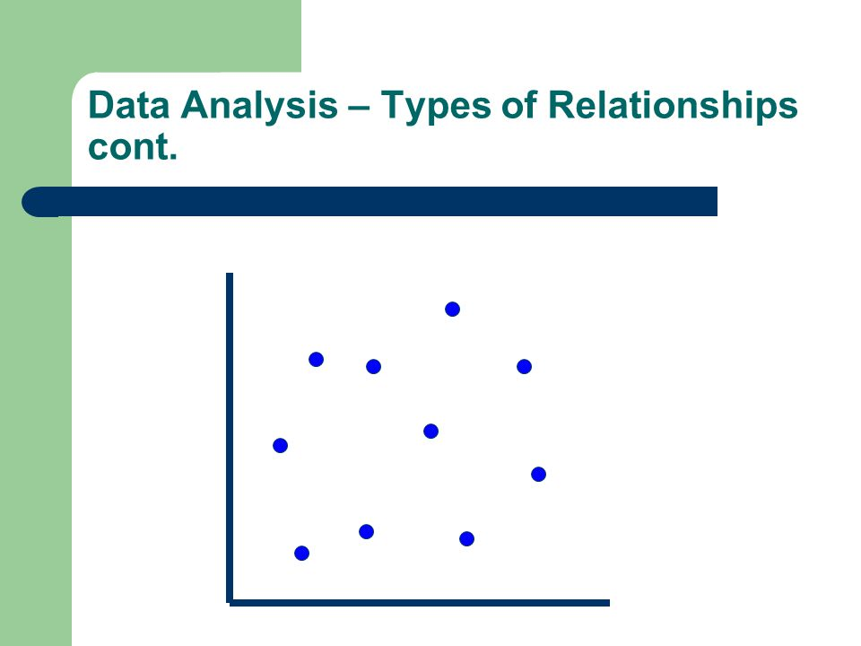 Data Analysis – Types of Relationships cont.