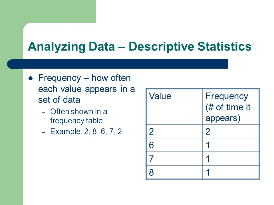 Analyzing Data – Descriptive Statistics Frequency – how often each value appears in a set of data – Often shown in a frequency table – Example: 2, 8, 6, 7, 2 ValueFrequency (# of time it appears) 22 61 71 81