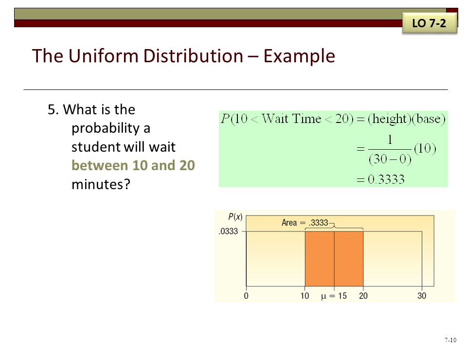 The Uniform Distribution – Example 5.