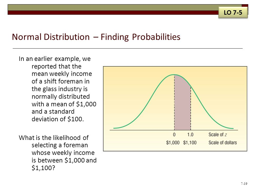 Normal Distribution – Finding Probabilities In an earlier example, we reported that the mean weekly income of a shift foreman in the glass industry is normally distributed with a mean of $1,000 and a standard deviation of $100.