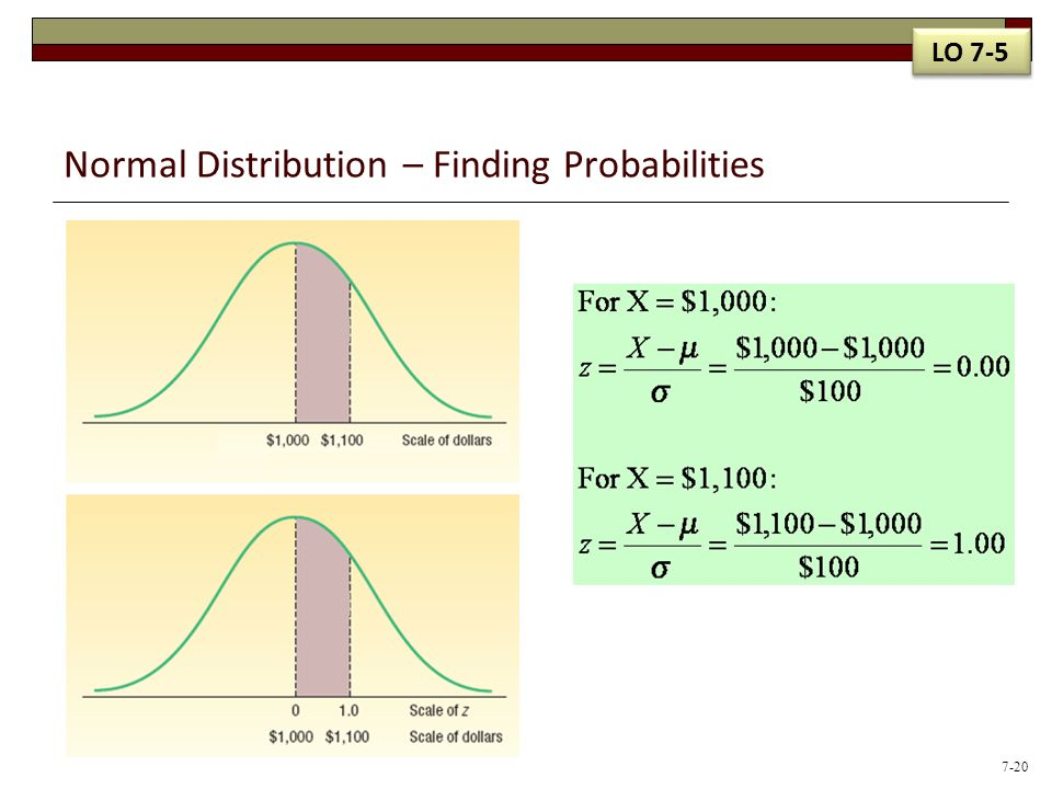 Normal Distribution – Finding Probabilities LO 7-5 7-20