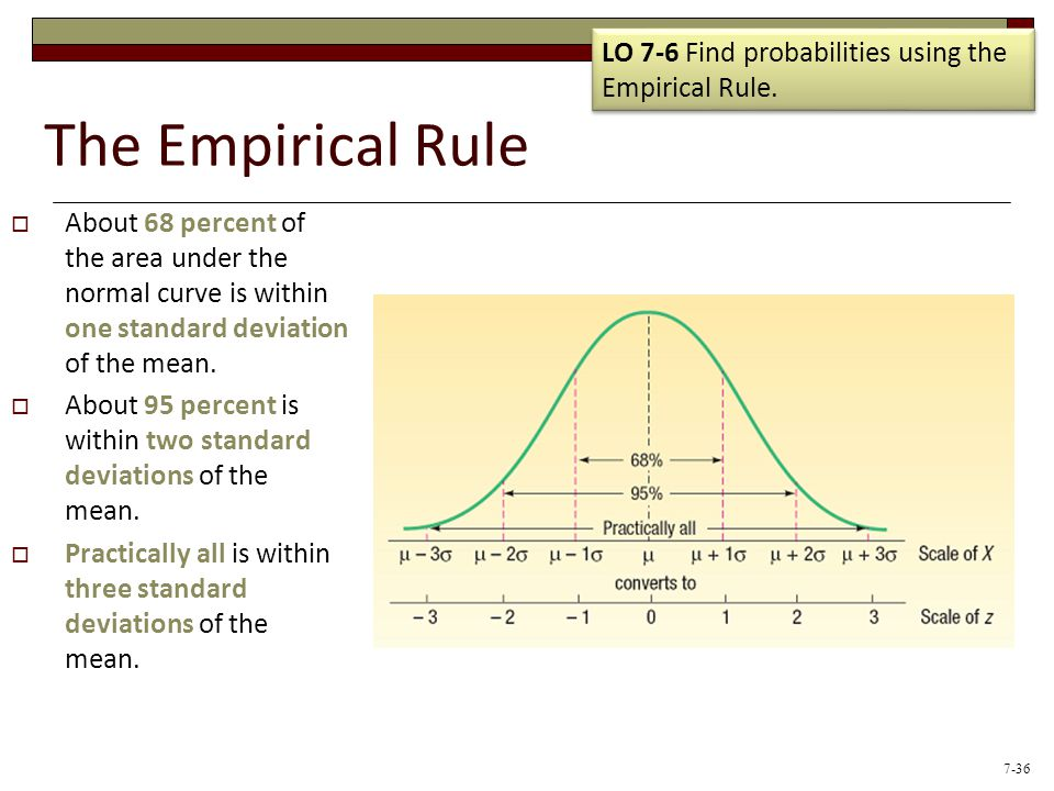 The Empirical Rule  About 68 percent of the area under the normal curve is within one standard deviation of the mean.