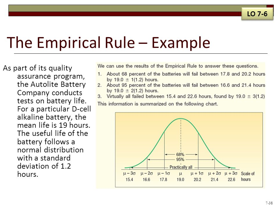 The Empirical Rule – Example As part of its quality assurance program, the Autolite Battery Company conducts tests on battery life.