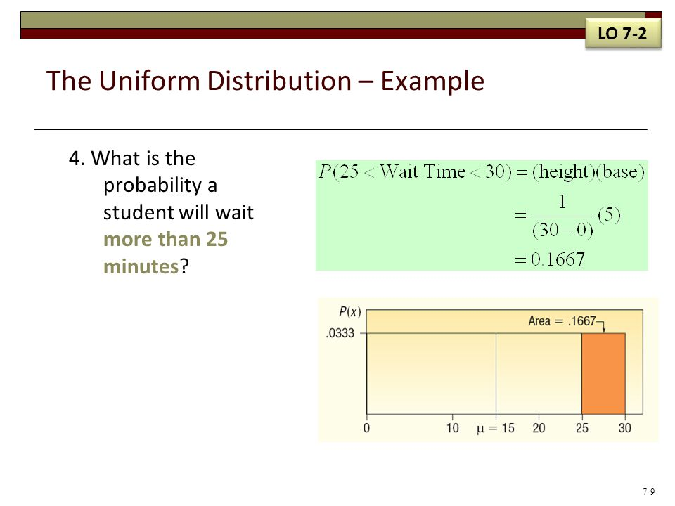 The Uniform Distribution – Example 4.