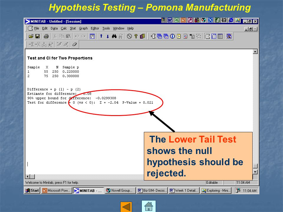 The Lower Tail Test shows the null hypothesis should be rejected. Hypothesis Testing – Pomona Manufacturing