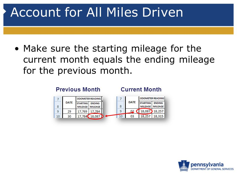 Account for All Miles Driven Make sure the starting mileage for the current month equals the ending mileage for the previous month.