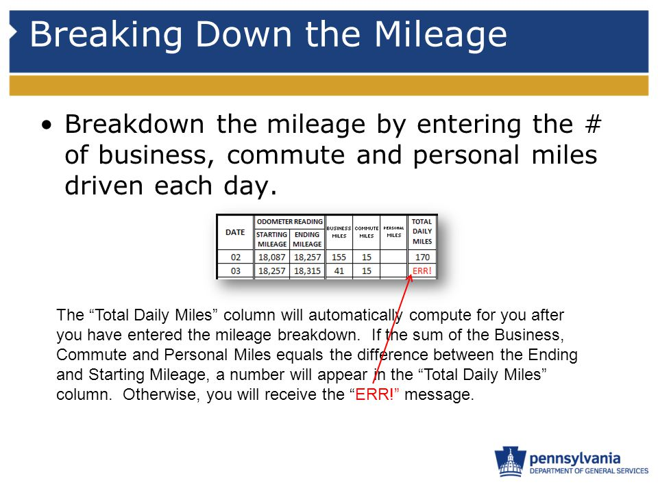 Breaking Down the Mileage Breakdown the mileage by entering the # of business, commute and personal miles driven each day.
