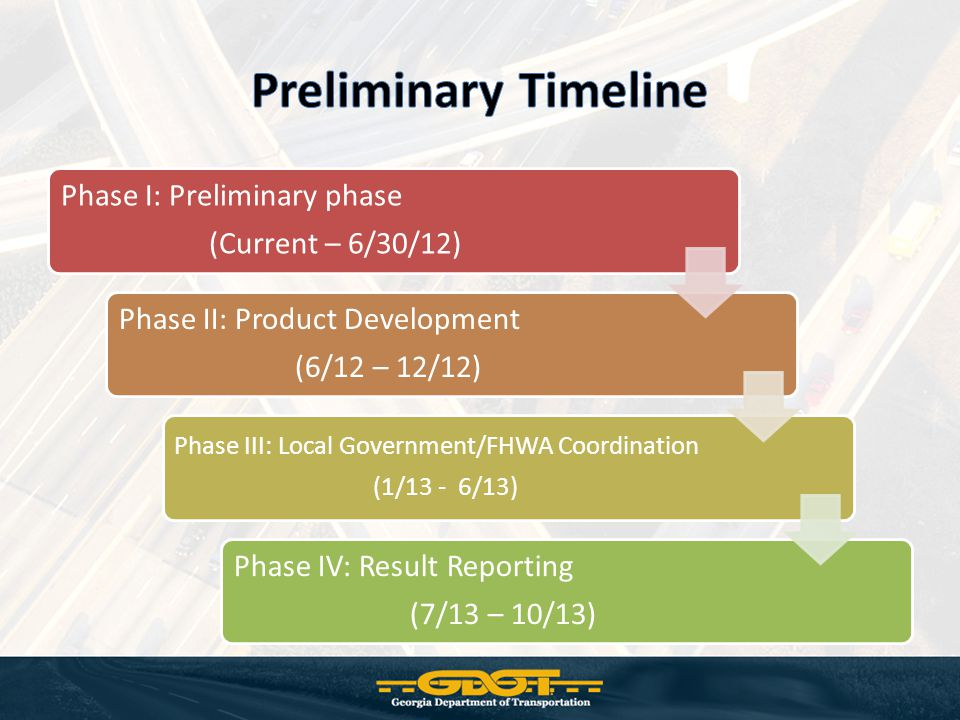 Phase I: Preliminary phase (Current – 6/30/12) Phase II: Product Development (6/12 – 12/12) Phase III: Local Government/FHWA Coordination (1/13 - 6/13) Phase IV: Result Reporting (7/13 – 10/13)