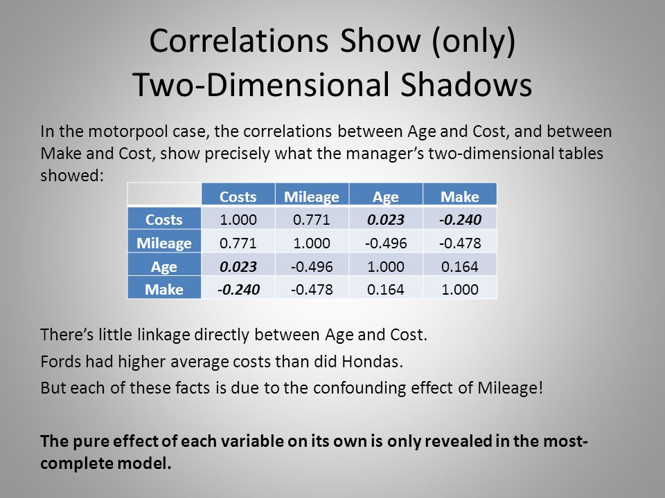 Correlations Show (only) Two-Dimensional Shadows In the motorpool case, the correlations between Age and Cost, and between Make and Cost, show precisely what the manager's two-dimensional tables showed: There's little linkage directly between Age and Cost.
